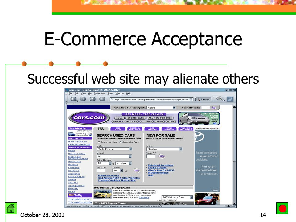 October 28, 200213 E-Commerce Acceptance Opposition to e-Commerce by in-person sales representatives Strategy to merge Etail and Retail Web site prices may be higher Commission to sales representative on each Internet transaction regardless of their involvement with its origin Web site marketing followed by local store purchase