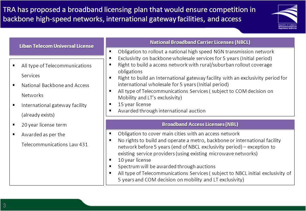 3 TRA has proposed a broadband licensing plan that would ensure competition in backbone high-speed networks, international gateway facilities, and access  Obligation to rollout a national high speed NGN transmission network  Exclusivity on backbone wholesale services for 5 years (Initial period)  Right to build a access network with rural/suburban rollout coverage obligations  Right to build an International gateway facility with an exclusivity period for international wholesale for 5 years (Initial period)  All type of Telecommunications Services ( subject to COM decision on Mobility and LT's exclusivity)  15 year license  Awarded through international auction Liban Telecom Universal License  All type of Telecommunications Services  National Backbone and Access Networks  International gateway facility (already exists)  20 year license term  Awarded as per the Telecommunications Law 431  Obligation to cover main cities with an access network  No rights to build and operate a metro, backbone or international facility network before 5 years (end of NBCL exclusivity period) – exception to existing service providers (using existing microwave networks)  10 year license  Spectrum will be awarded through auctions  All type of Telecommunications Services ( subject to NBCL initial exclusivity of 5 years and COM decision on mobility and LT exclusivity) Broadband Access Licenses (NBL) National Broadband Carrier Licenses (NBCL)