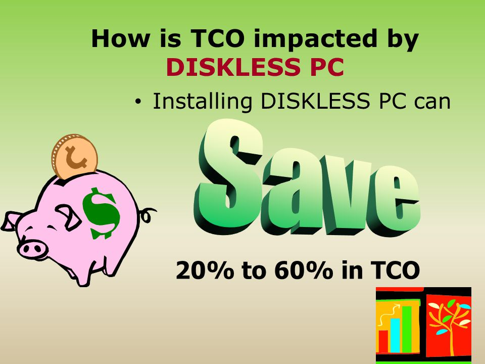 How is TCO impacted by DISKLESS PC Installing DISKLESS PC can 20% to 60% in TCO