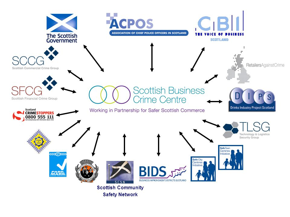 Scottish Community Safety Network