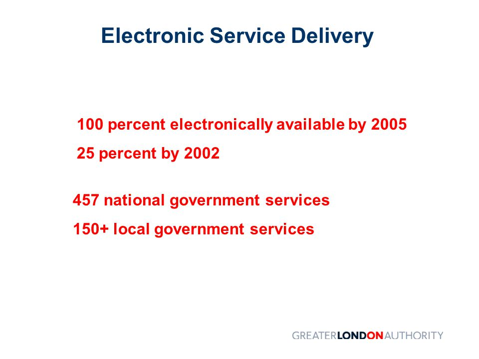 Electronic Service Delivery 100 percent electronically available by 2005 25 percent by 2002 457 national government services 150+ local government services