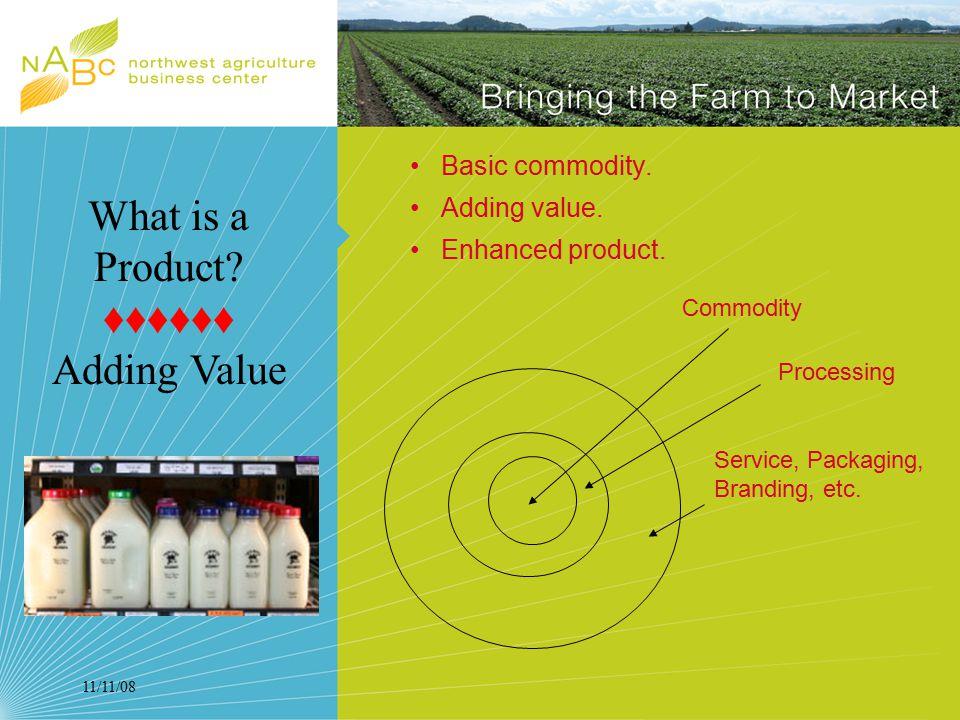 11/11/08 Basic commodity. Adding value. Enhanced product.