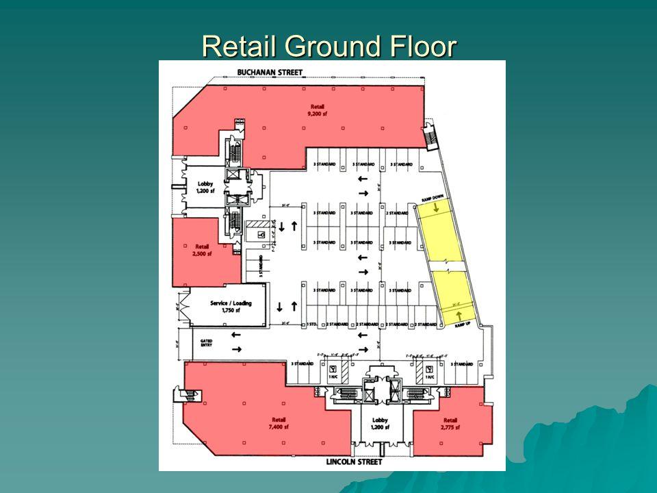 Retail Ground Floor