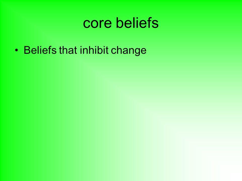 core beliefs Beliefs that inhibit change