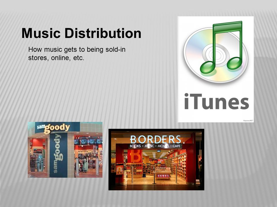 Music Distribution How music gets to being sold-in stores, online, etc.