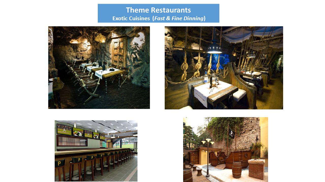 Theme Restaurants Exotic Cuisines (Fast & Fine Dinning)