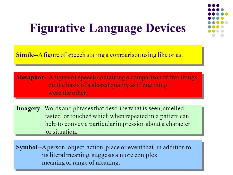 Figurative Language Devices Simile--A figure of speech stating a comparison using like or as.