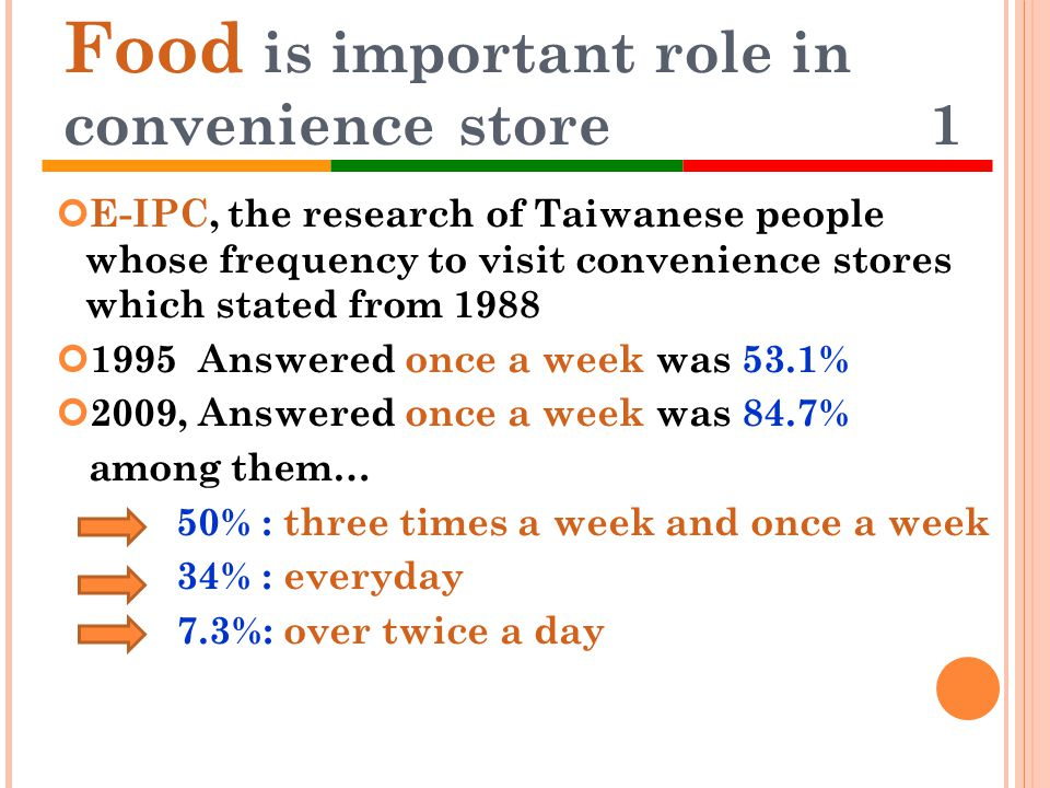 Food is important role in convenience store 1 E-IPC, the research of Taiwanese people whose frequency to visit convenience stores which stated from 19