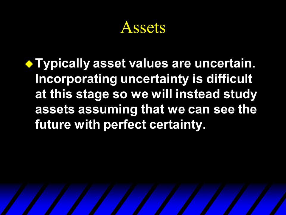Selling An Asset u Q: When should an asset be sold.
