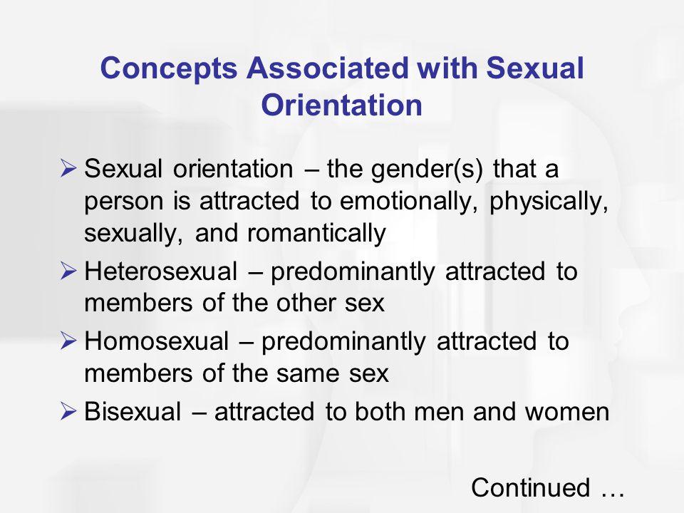 Minority Homosexuals: Culture Shock.
