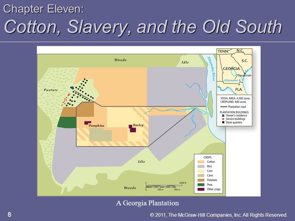 Chapter Eleven: Cotton, Slavery, and the Old South 8 © 2011, The McGraw-Hill Companies, Inc. All Rights Reserved. A Georgia Plantation