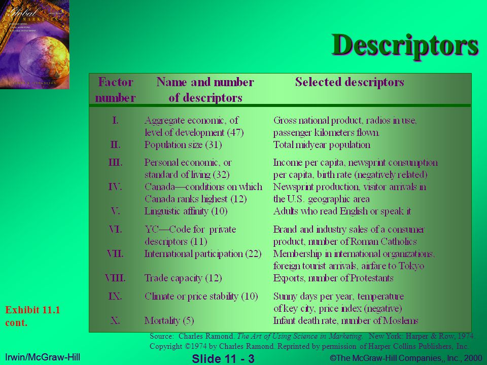 Irwin/McGraw-Hill ©The McGraw-Hill Companies,, Inc., 2000 Irwin/McGraw-Hill ©The McGraw-Hill Companies,, Inc., 2000 Irwin/McGraw-Hill ©The McGraw-Hill Companies,, Inc., 2000 Slide 11 - 14 STAYING THE COURSE PERCEPTION-WISE WHEN PRODUCTS ARE ONLY STANDARDIZED AND NOT ADAPTED TO THE PARTICULAR MARKET, THEY ARE OFTEN MISPOSITIONED (NOT HITTING THE TARGET BULLSEYE).