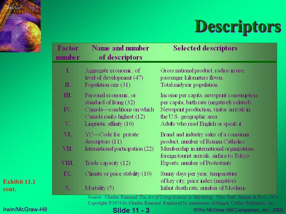 Irwin/McGraw-Hill ©The McGraw-Hill Companies,, Inc., 2000 Irwin/McGraw-Hill ©The McGraw-Hill Companies,, Inc., 2000 Irwin/McGraw-Hill ©The McGraw-Hill Companies,, Inc., 2000 Slide 11 - 3 DescriptorsDescriptors Source: Charles Ramond.
