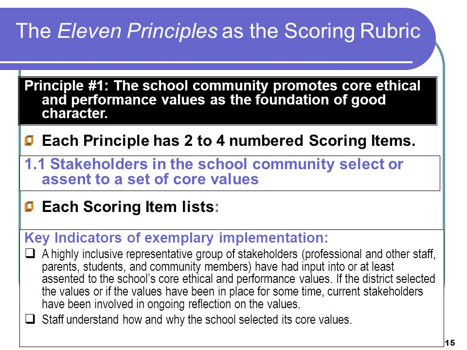 Revised scoring rubric 14 Download and Review