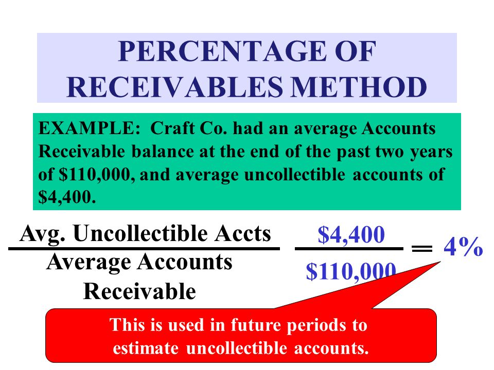 PERCENTAGE OF RECEIVABLES METHOD EXAMPLE: Craft Co.