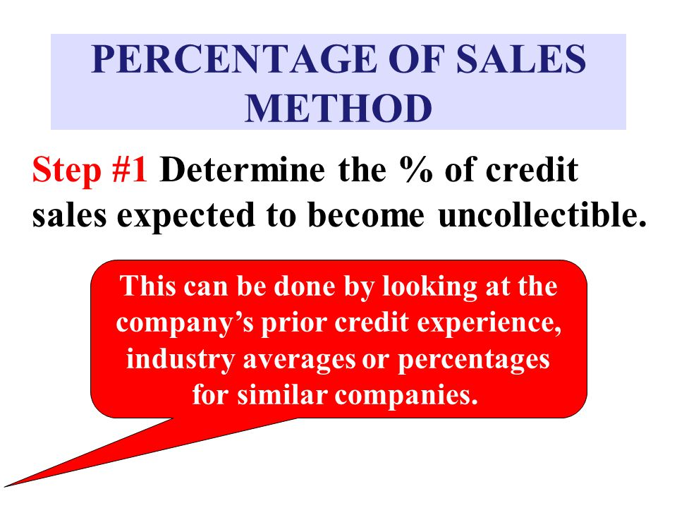 PERCENTAGE OF SALES METHOD Step #1 Determine the % of credit sales expected to become uncollectible.
