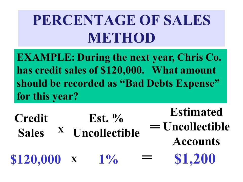 PERCENTAGE OF SALES METHOD EXAMPLE: During the next year, Chris Co.