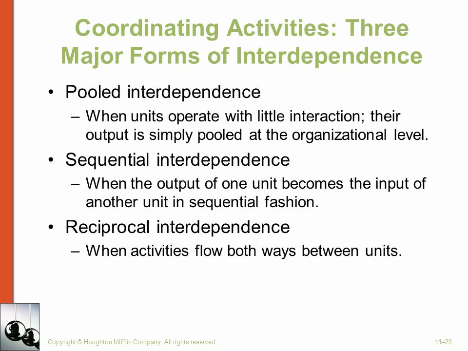 Copyright © Houghton Mifflin Company. All rights reserved.11–29 Coordinating Activities: Three Major Forms of Interdependence Pooled interdependence –