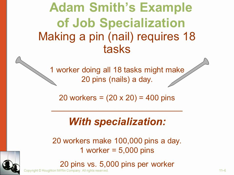Copyright © Houghton Mifflin Company. All rights reserved.11–6 Adam Smith's Example of Job Specialization Making a pin (nail) requires 18 tasks 1 work