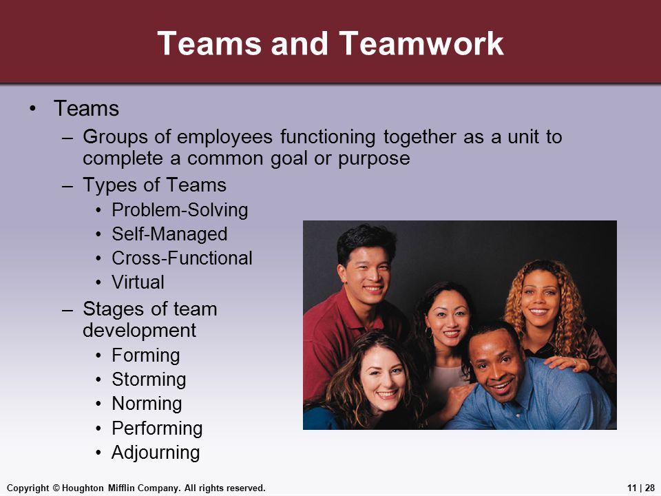 Copyright © Houghton Mifflin Company. All rights reserved.11 | 28 Teams and Teamwork Teams –Groups of employees functioning together as a unit to comp