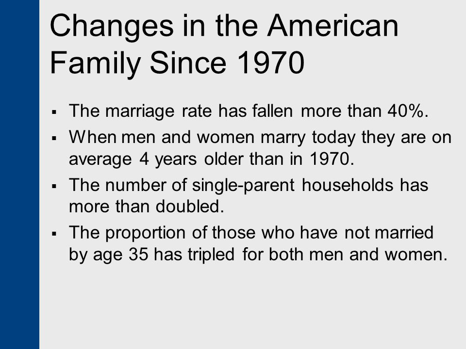 Changes in the American Family Since 1970  Women are nearly twice as likely to be divorced as in 1970.