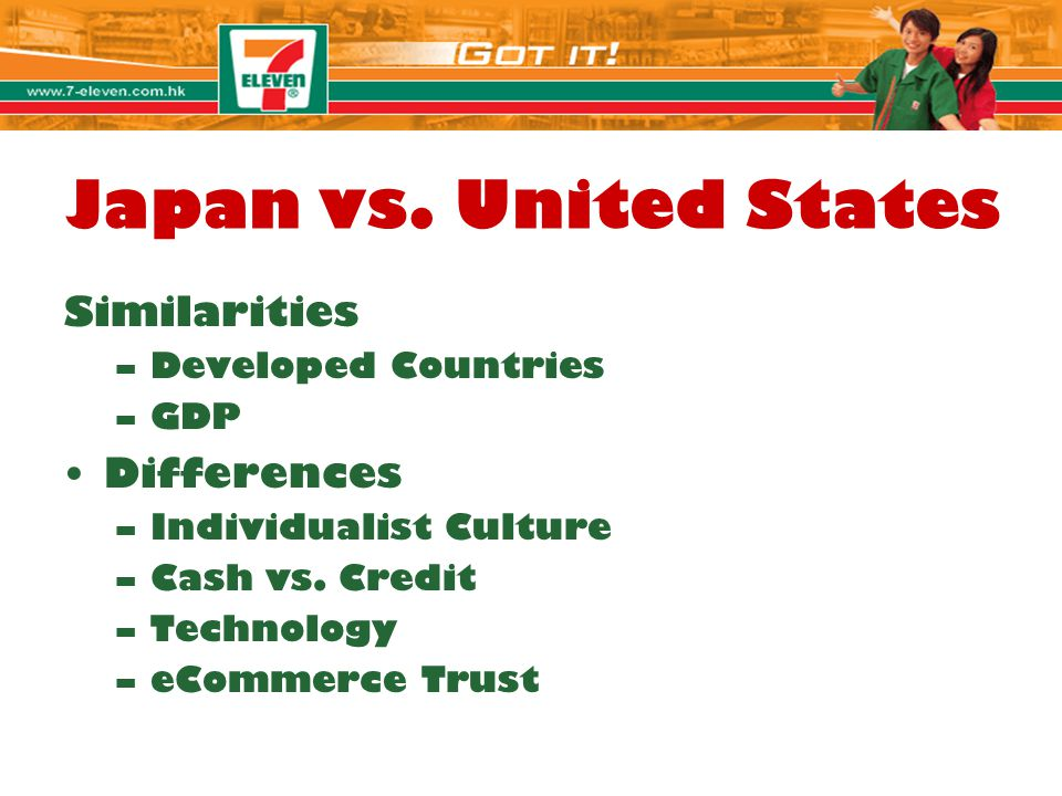 Japan vs. United States Similarities –Developed Countries –GDP Differences –Individualist Culture –Cash vs. Credit –Technology –eCommerce Trust