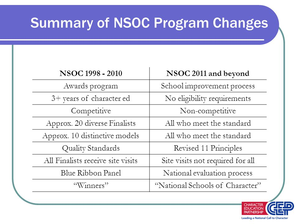 2 Overview of Program Changes New Program: Non-competitive: numbers of Finalists and Winners are not limited; all who meet the standard can win Not all Finalists will receive site visits – other sources of data may be used by National Evaluators Hold SSOC designation for 3 years; NSOC for 5 years – past winners can reapply New Application: Up to 25 pages for schools; 30 for districts Artifacts are inserted throughout application; proportion of narrative and artifacts is up to applicant (at least 25% each) New Scoring Rubric: The Eleven Principles and Quality standards have been combined into a new, revised 11 Principles document 11 Principles now outlines key indicators of exemplary implementation