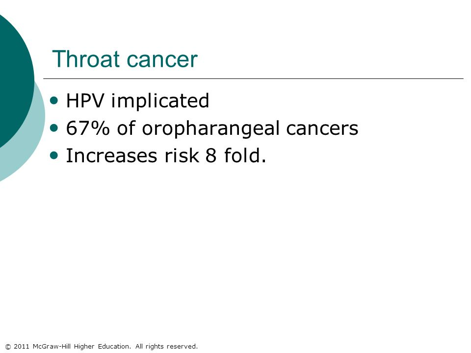 © 2011 McGraw-Hill Higher Education. All rights reserved. Throat cancer HPV implicated 67% of oropharangeal cancers Increases risk 8 fold.