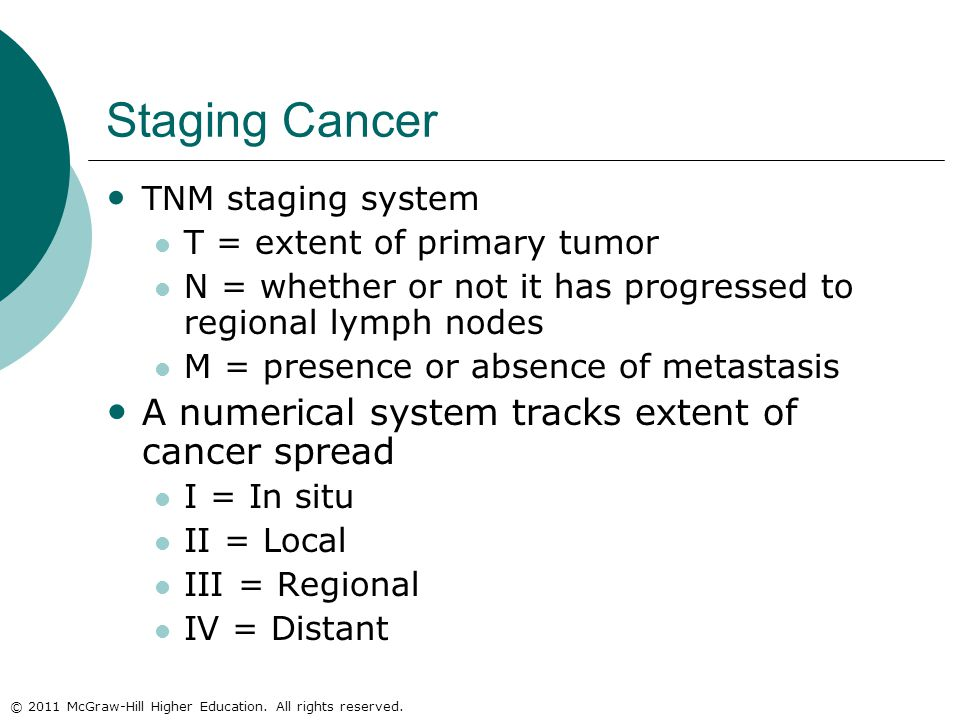 © 2011 McGraw-Hill Higher Education. All rights reserved. How Cancer Spreads