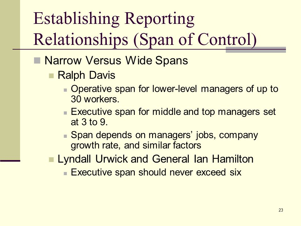 23 Establishing Reporting Relationships (Span of Control) Narrow Versus Wide Spans Ralph Davis Operative span for lower-level managers of up to 30 workers.