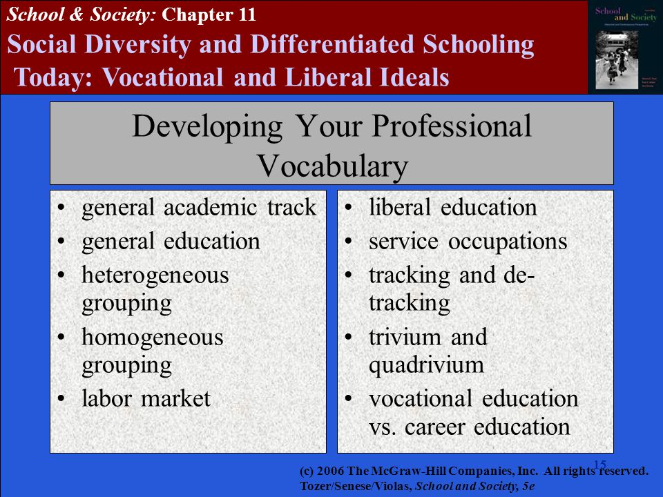 15 School & Society: Chapter 11 Social Diversity and Differentiated Schooling Today: Vocational and Liberal Ideals Developing Your Professional Vocabulary general academic track general education heterogeneous grouping homogeneous grouping labor market liberal education service occupations tracking and de- tracking trivium and quadrivium vocational education vs.