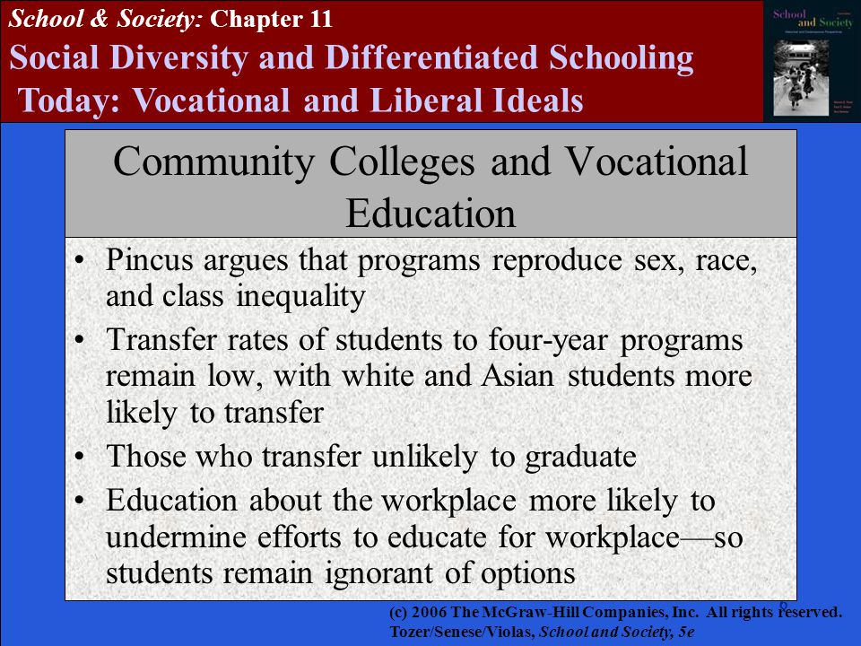 666666 School & Society: Chapter 11 Social Diversity and Differentiated Schooling Today: Vocational and Liberal Ideals Community Colleges and Vocational Education Pincus argues that programs reproduce sex, race, and class inequality Transfer rates of students to four-year programs remain low, with white and Asian students more likely to transfer Those who transfer unlikely to graduate Education about the workplace more likely to undermine efforts to educate for workplace—so students remain ignorant of options (c) 2006 The McGraw-Hill Companies, Inc.