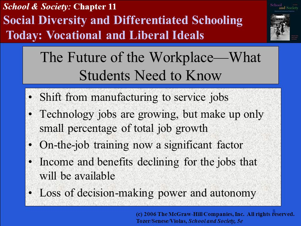 888888 School & Society: Chapter 11 Social Diversity and Differentiated Schooling Today: Vocational and Liberal Ideals The Future of the Workplace—What Students Need to Know Shift from manufacturing to service jobs Technology jobs are growing, but make up only small percentage of total job growth On-the-job training now a significant factor Income and benefits declining for the jobs that will be available Loss of decision-making power and autonomy (c) 2006 The McGraw-Hill Companies, Inc.