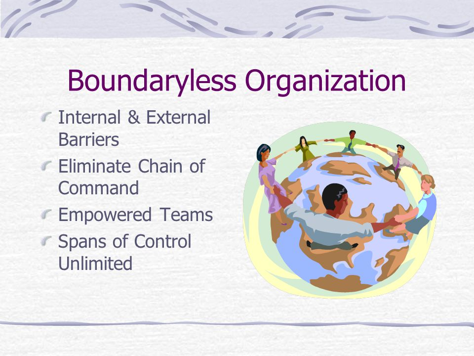 Boundaryless Organization Internal & External Barriers Eliminate Chain of Command Empowered Teams Spans of Control Unlimited