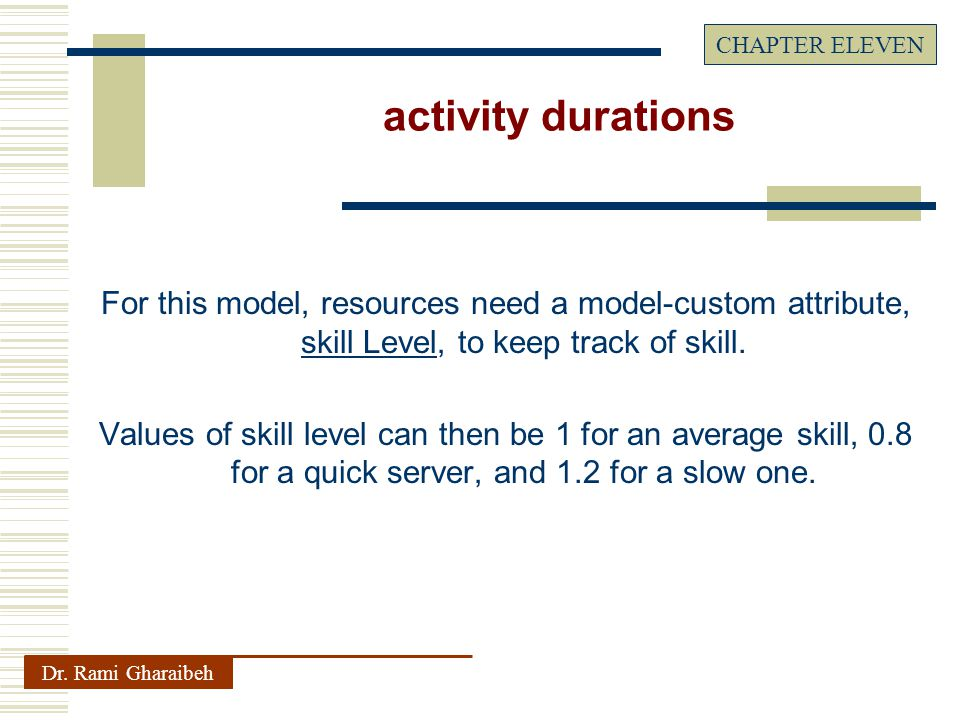 For this model, resources need a model-custom attribute, skill Level, to keep track of skill.