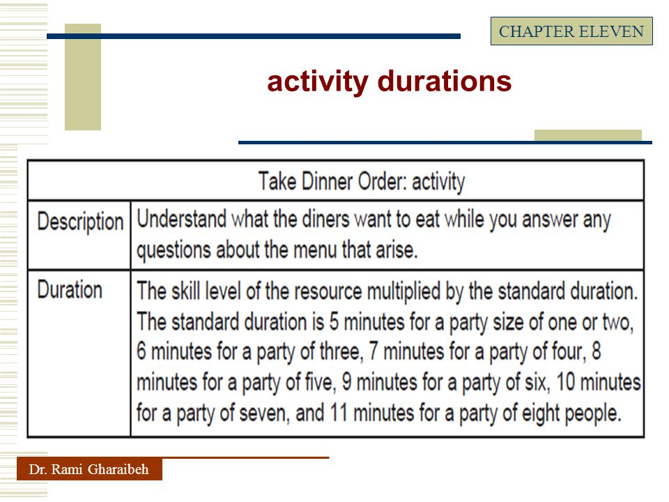 Dr. Rami Gharaibeh CHAPTER ELEVEN activity durations