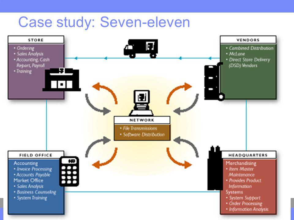 Case study: Seven-eleven