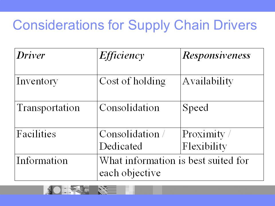 Considerations for Supply Chain Drivers