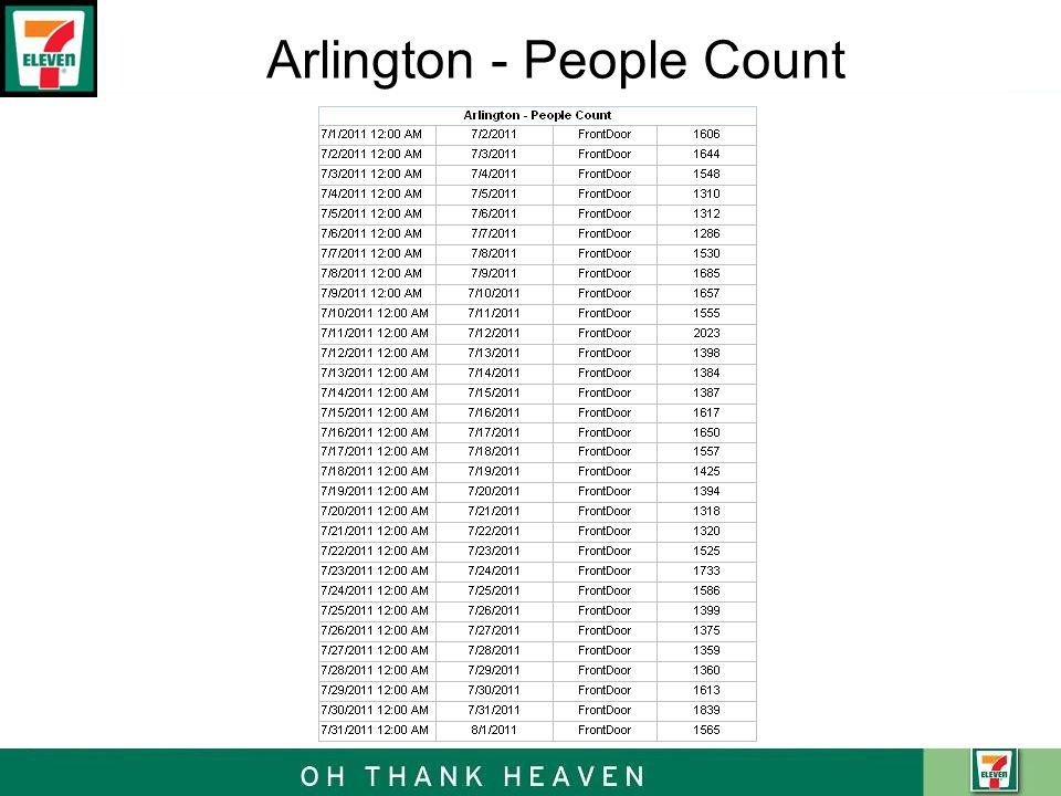 Arlington - People Count