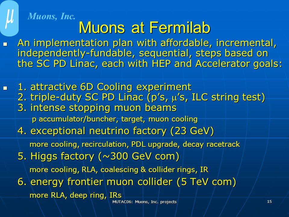 MUTAC06: Muons, Inc.