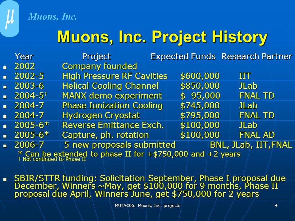 MUTAC06: Muons, Inc.projects 5 Muons, Inc.