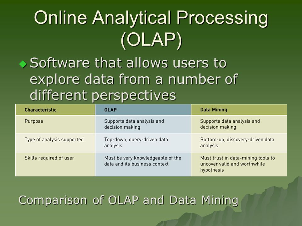 Online Analytical Processing (OLAP)  Software that allows users to explore data from a number of different perspectives Comparison of OLAP and Data Mining