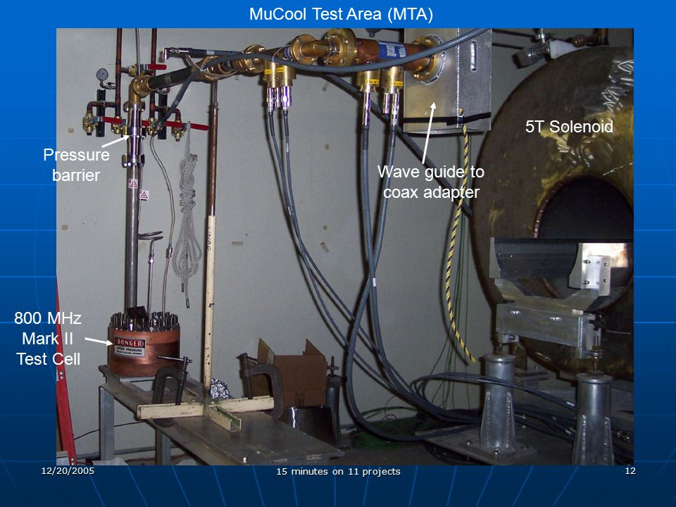 12/20/2005 15 minutes on 11 projects 12 5T Solenoid Pressure barrier 800 MHz Mark II Test Cell MuCool Test Area (MTA) Wave guide to coax adapter
