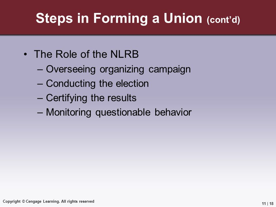 The Role of the NLRB –Overseeing organizing campaign –Conducting the election –Certifying the results –Monitoring questionable behavior Copyright © Cengage Learning.