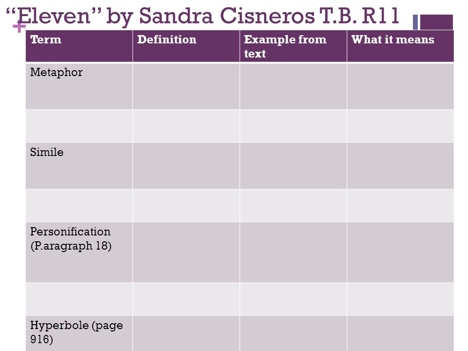 """+ """"Eleven"""" by Sandra Cisneros T.B. R11 TermDefinitionExample from text What it means Metaphor Simile Personification (P.aragraph 18) Hyperbole (page 9"""