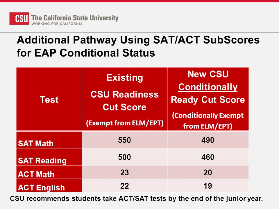 Additional Pathway Using SAT/ACT SubScores for EAP Conditional Status Test Existing CSU Readiness Cut Score (Exempt from ELM/EPT) New CSU Conditionall