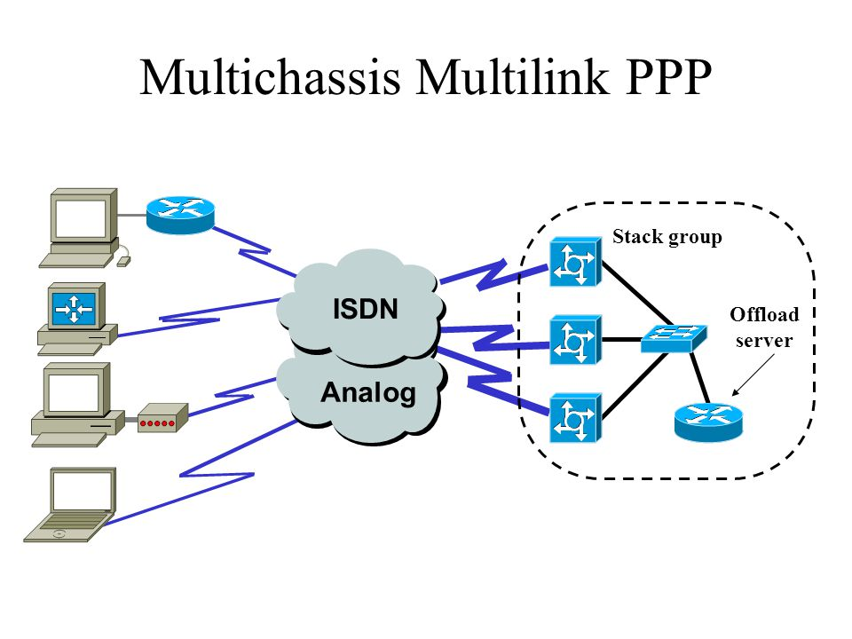 Multichassis Multilink PPP Stack group ISDN Analog Offload server