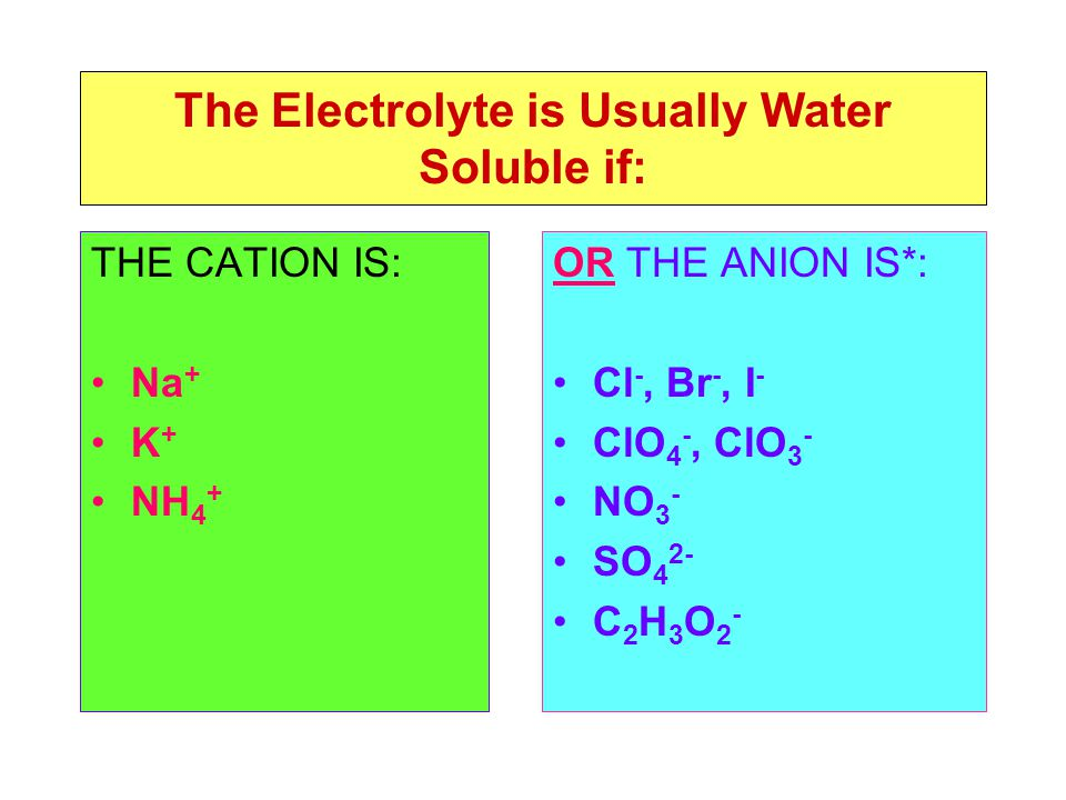 The Electrolyte is Usually Water Soluble if: THE CATION IS: Na + K + NH 4 + OR THE ANION IS*: Cl -, Br -, I - ClO 4 -, ClO 3 - NO 3 - SO 4 2- C 2 H 3 O 2 -