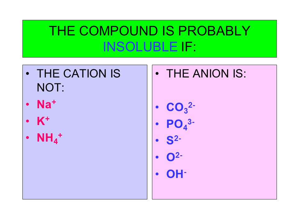 AMMONIA AS A WEAK BASE As we have seen earlier: NH 3(g) + H 2 O ---> NH 4 + (aq) + OH - (aq) <------------- 99% 1% This reaction with water produces a small number of hydroxide ions in water solution, so aqueous ammonia is considered a weak base.