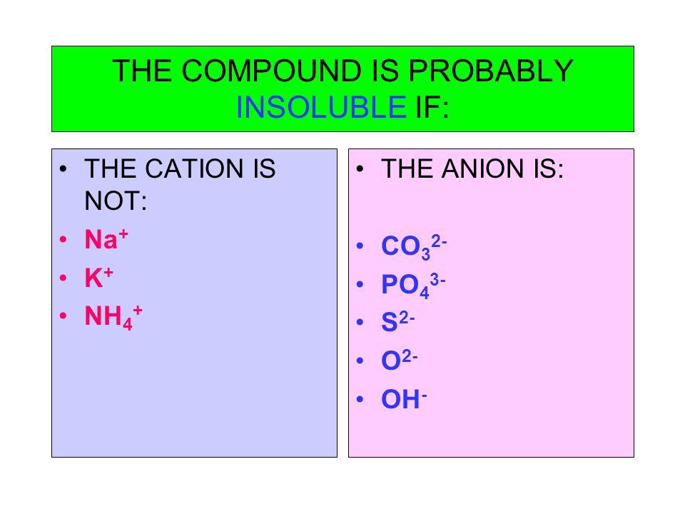 Total Ionic: Fe 2 O 3 (s) + 6 H + (aq) + 6 Cl - (aq) -----> 2 Fe 3+ (aq) + 6 Cl - (aq) + 3 H 2 O (l) Net Ionic: Fe 2 O 3 (s) + 6 H + (aq) -----> 2 Fe 3+ (aq) + 3 H 2 O (l)